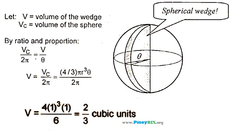 Solution: Find the volume of a spherical wedge