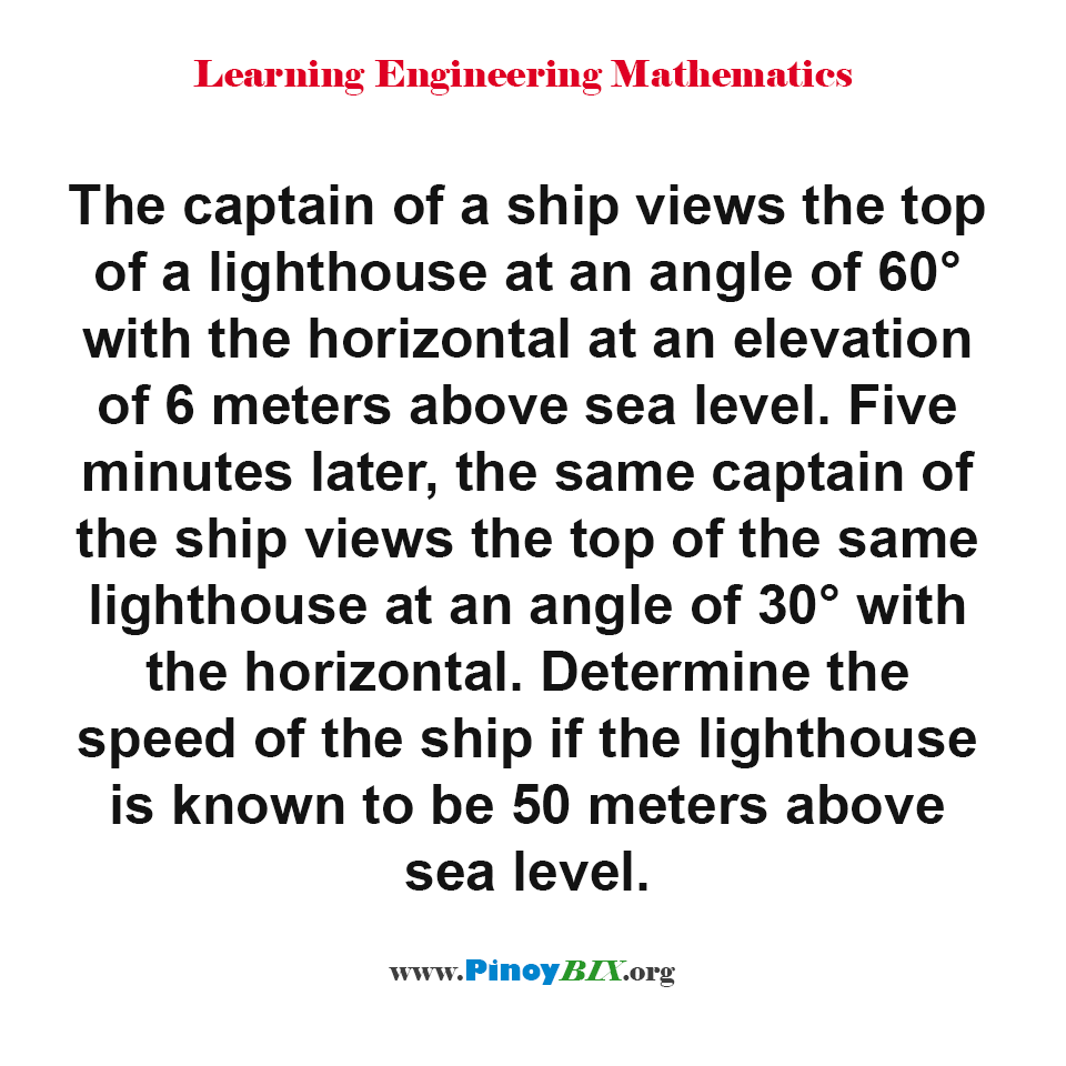 Solution: Determine the speed of the ship